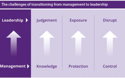 3 challenges of transitioning from management to leadership
